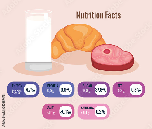 Healthy Breakfast Menu With Nutrition Facts Buy Photos Ap Images