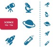 Science Icons (4x magnification for preview).