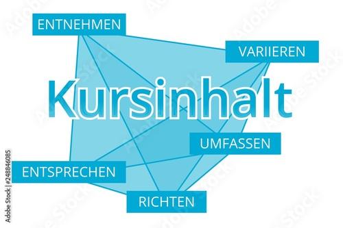 Kursinhalt - Begriffe verbinden, Farbe blau © Eigens