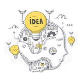 Idea & Thinking Process Doodle Concept - 249122488