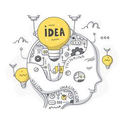 Idea & Thinking Process Doodle Concept © Rassco