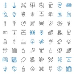 creativity icons set © NinjaStudio