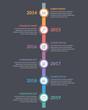 Vertical Timeline Template