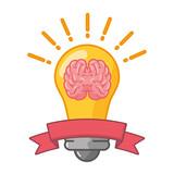 kreatywność idei mózgu