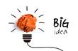Big Idea And Innovation Concept