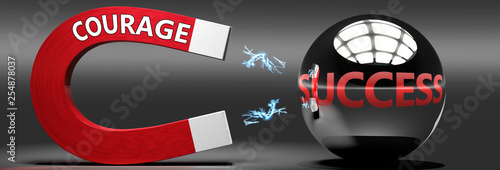Courage leads to success, attracts achievements and progress -  this abstract idea and relation pictured as two objects, magnet attracting a ball, labelled with English words, 3d illustration