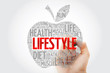 Leinwanddruck Bild - LIFESTYLE apple word cloud with marker, health concept