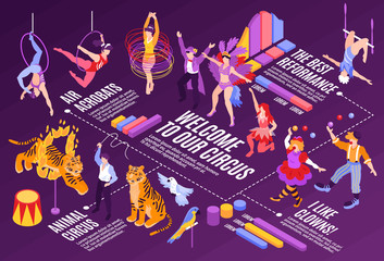 Circus Isometric Flowchart Composition